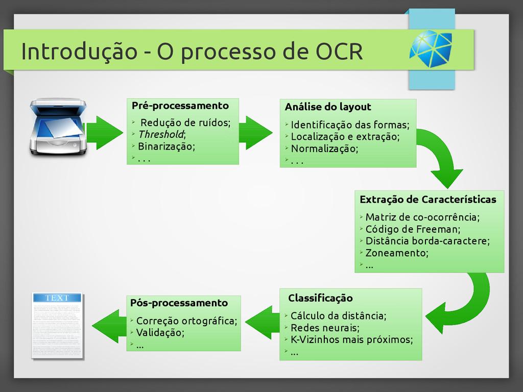 Introdução - O processo de OCR Pré-processament...