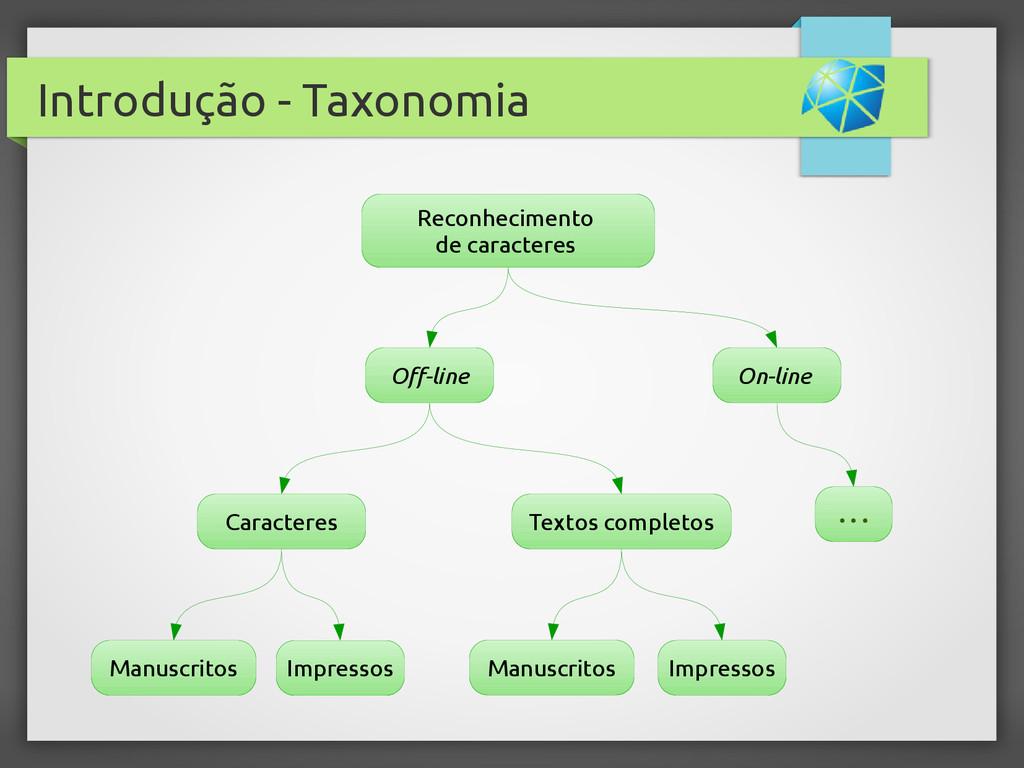Introdução - Taxonomia Reconhecimento de caract...