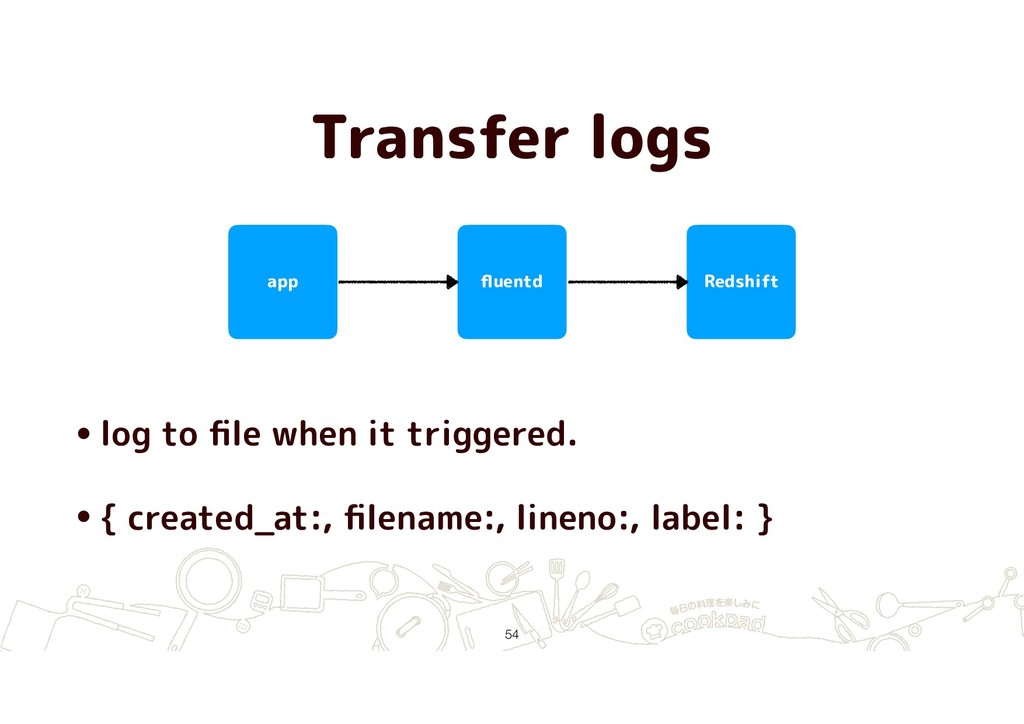 Transfer logs app fluentd Redshift •log to file w...