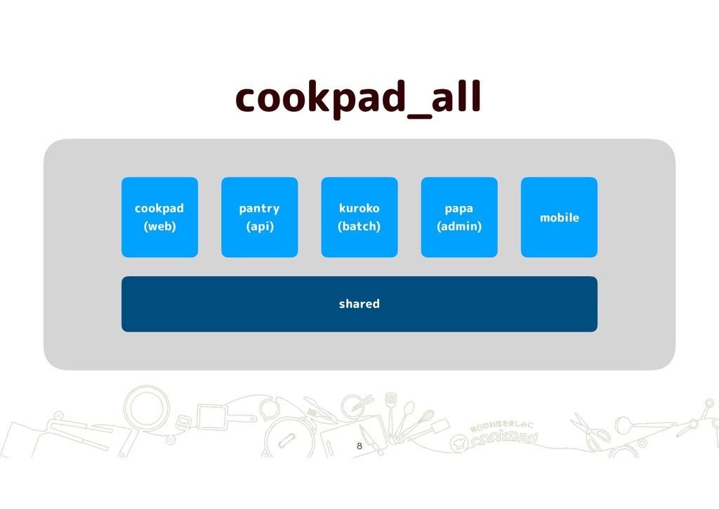cookpad_all !8 cookpad (web) pantry (api) kurok...