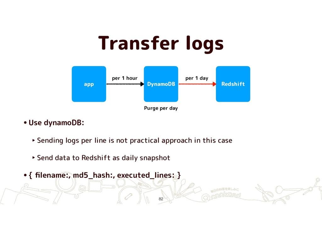 Transfer logs app DynamoDB Redshift •Use dynamo...