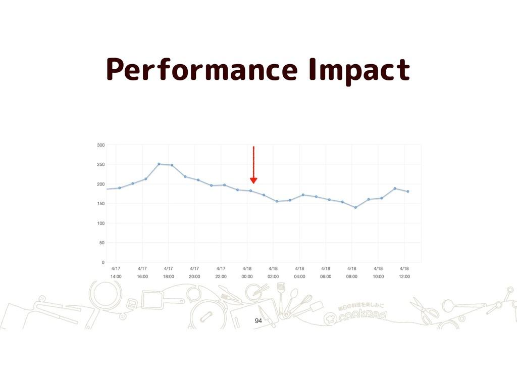 Performance Impact !94