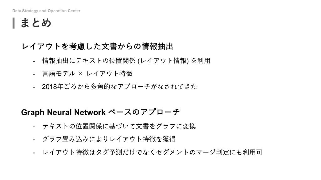 Data Strategy and Operation Center まとめ レイアウトを考慮...