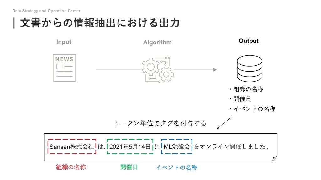 Data Strategy and Operation Center Sansan株式会社 は...