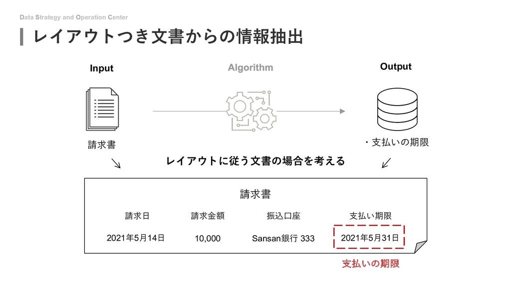 Data Strategy and Operation Center レイアウトつき⽂書からの...