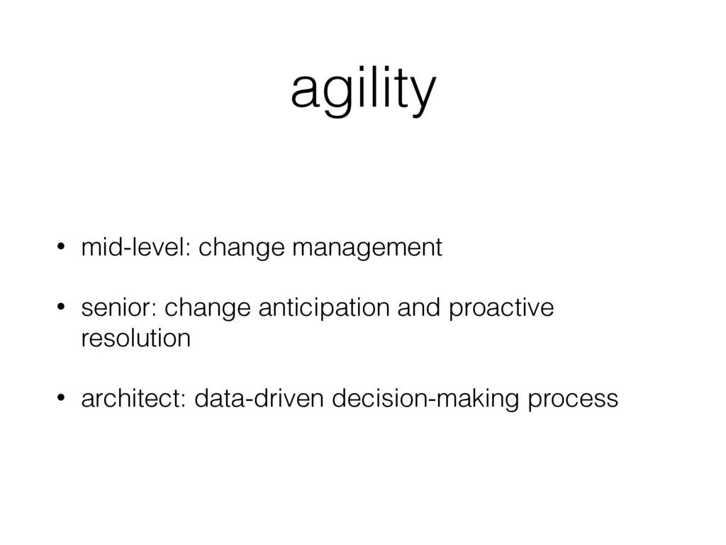 agility • mid-level: change management • senior...