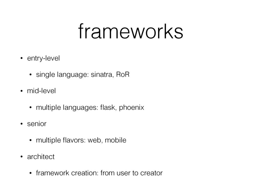 frameworks • entry-level • single language: sin...