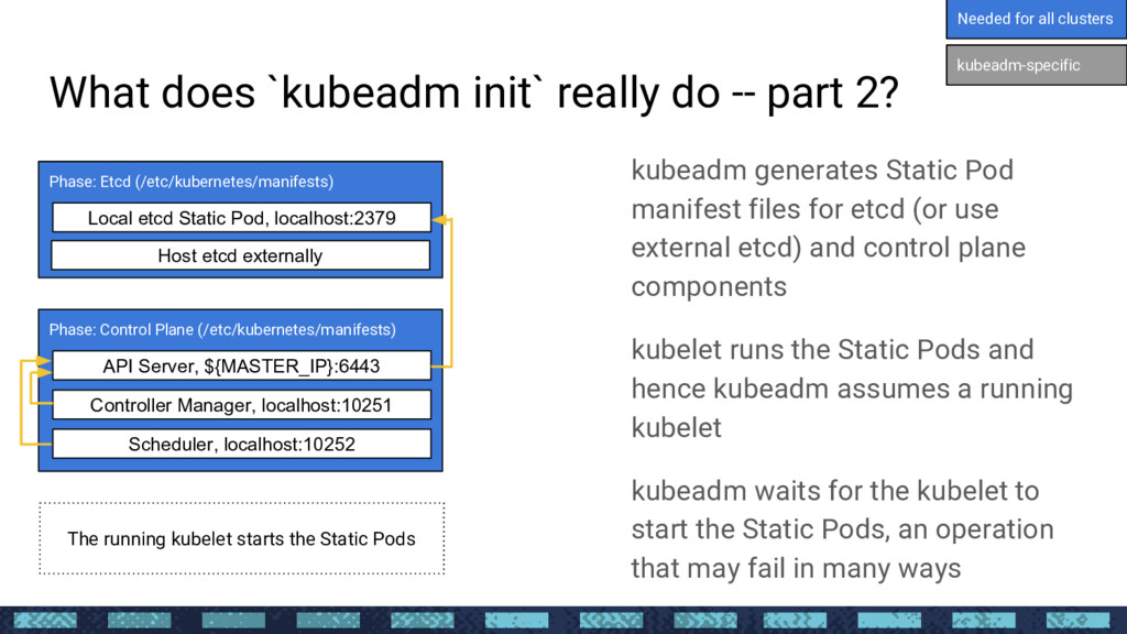What does `kubeadm init` really do -- part 2? k...