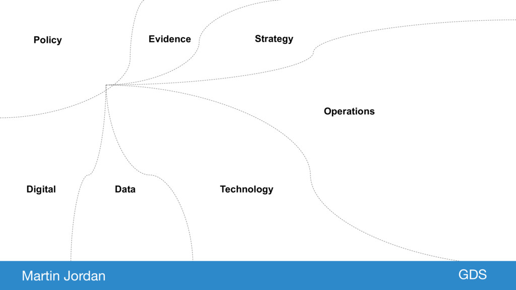 GDS Policy Strategy Operations Digital Technolo...
