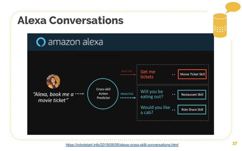 37 Alexa Conversations https://robotstart.info/...