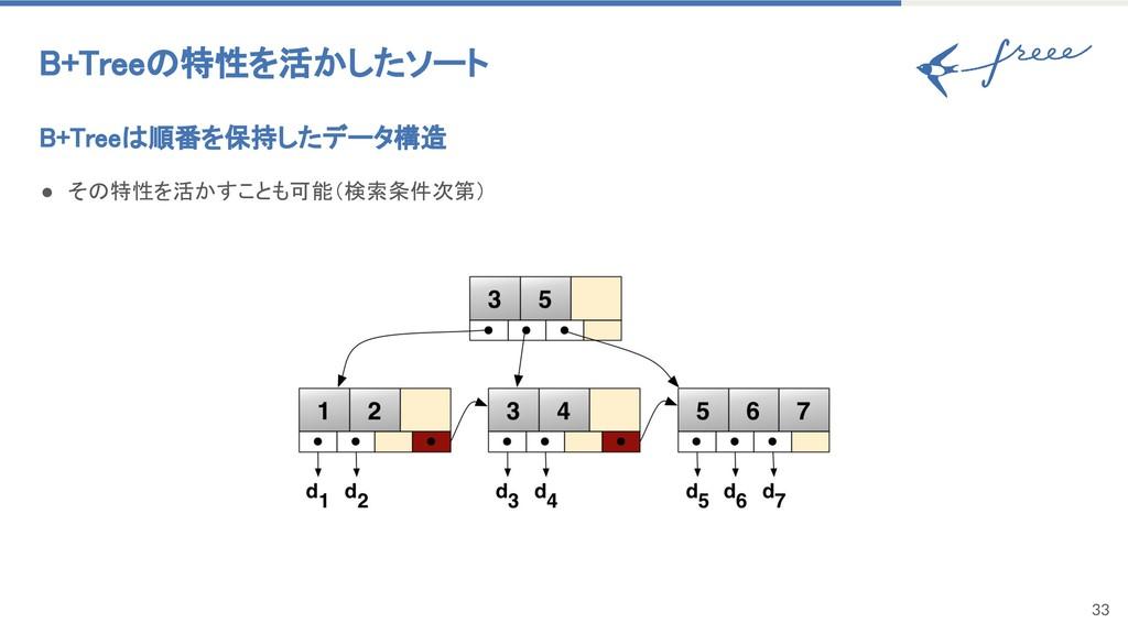 33 B+Treeの特性を活かしたソート B+Treeは順番を保持したデータ構造 ● その特性...
