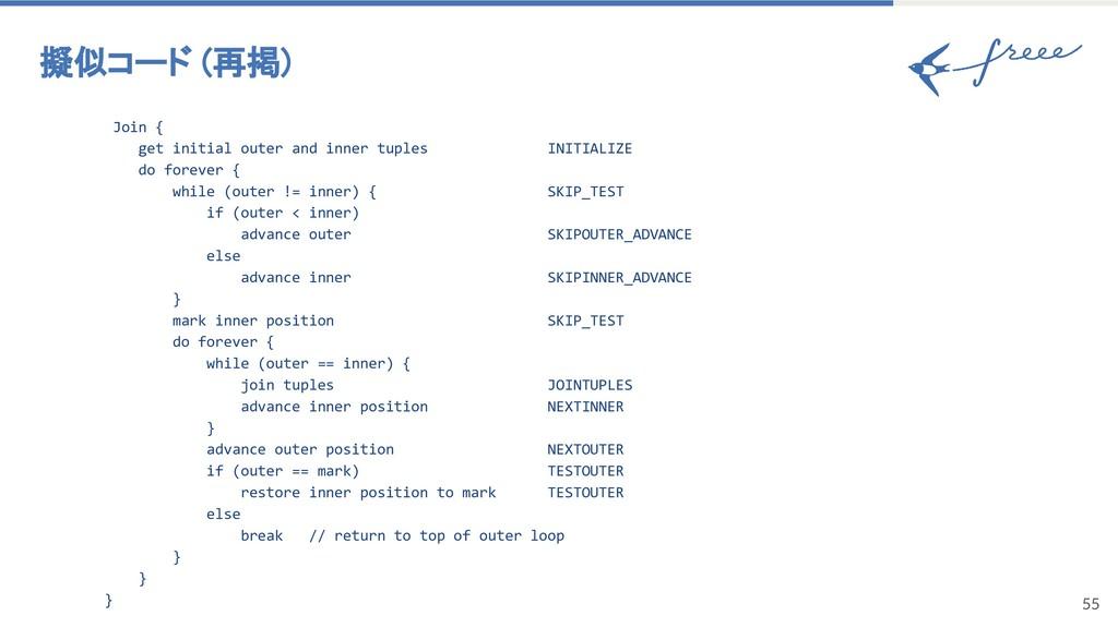55 擬似コード (再掲) Join { get initial outer and inne...
