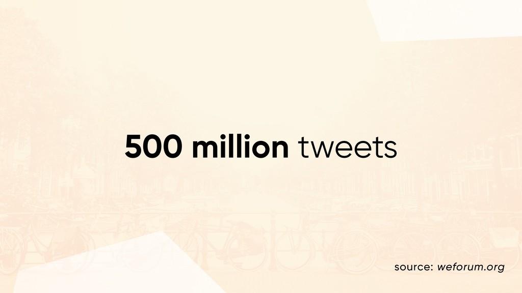 500 million tweets source: weforum.org