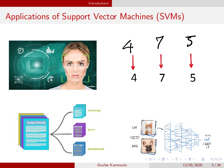 Introduction Applications of Support Vector Mac...