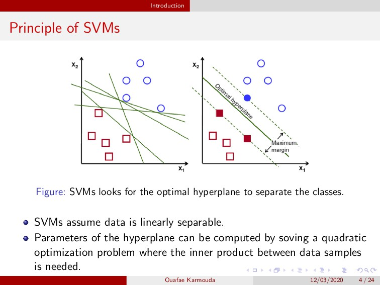 Introduction Principle of SVMs Figure: SVMs loo...