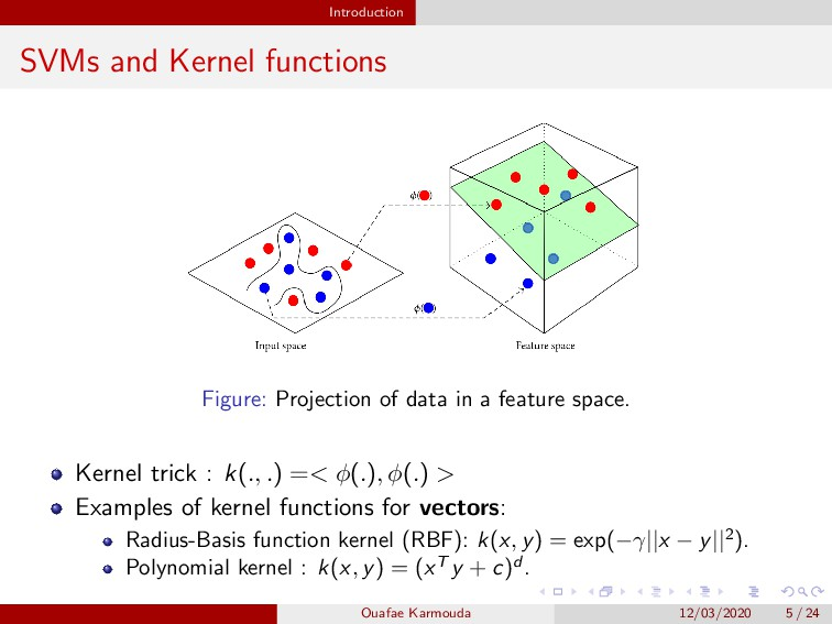 Introduction SVMs and Kernel functions Figure: ...