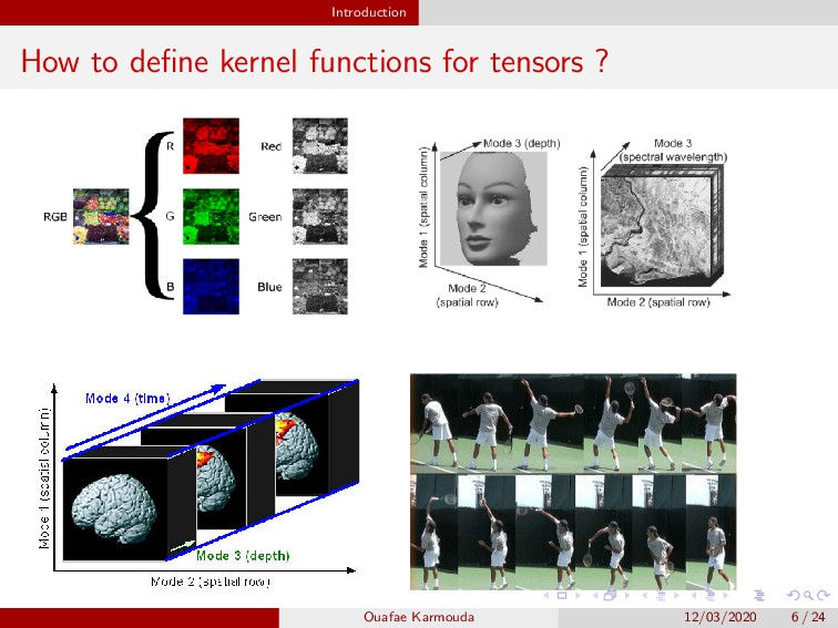 Introduction How to define kernel functions for ...