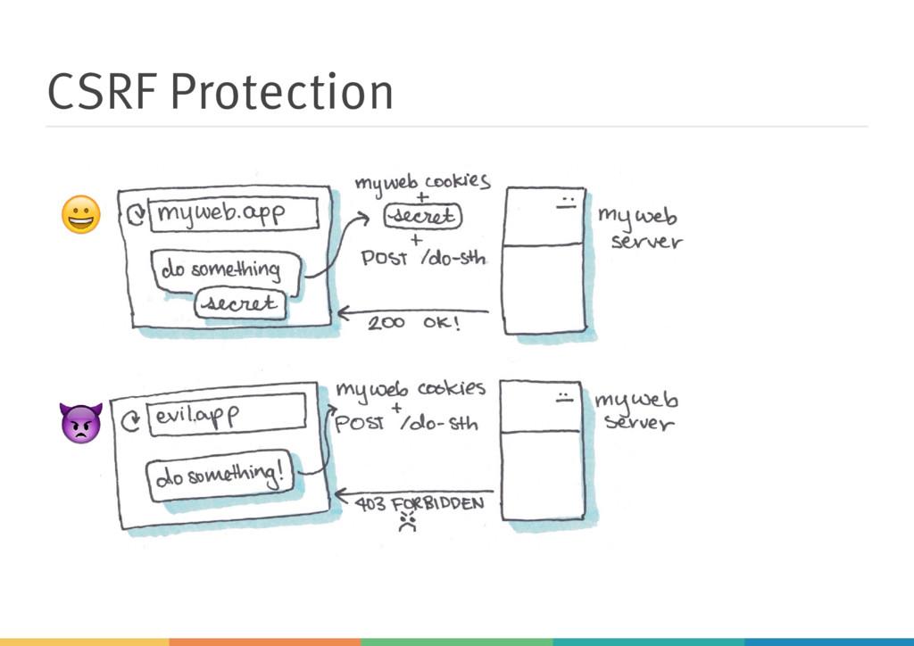 CSRF Protection