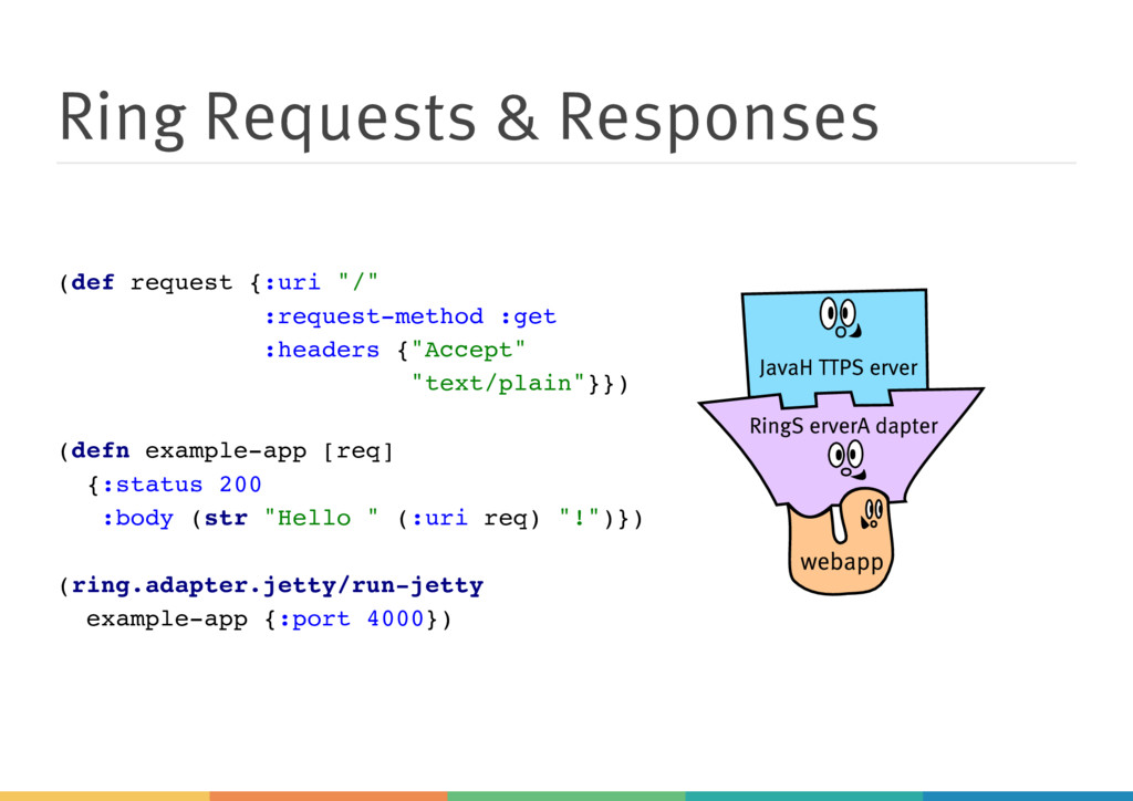 "Ring Requests & Responses (def request {:uri ""/..."