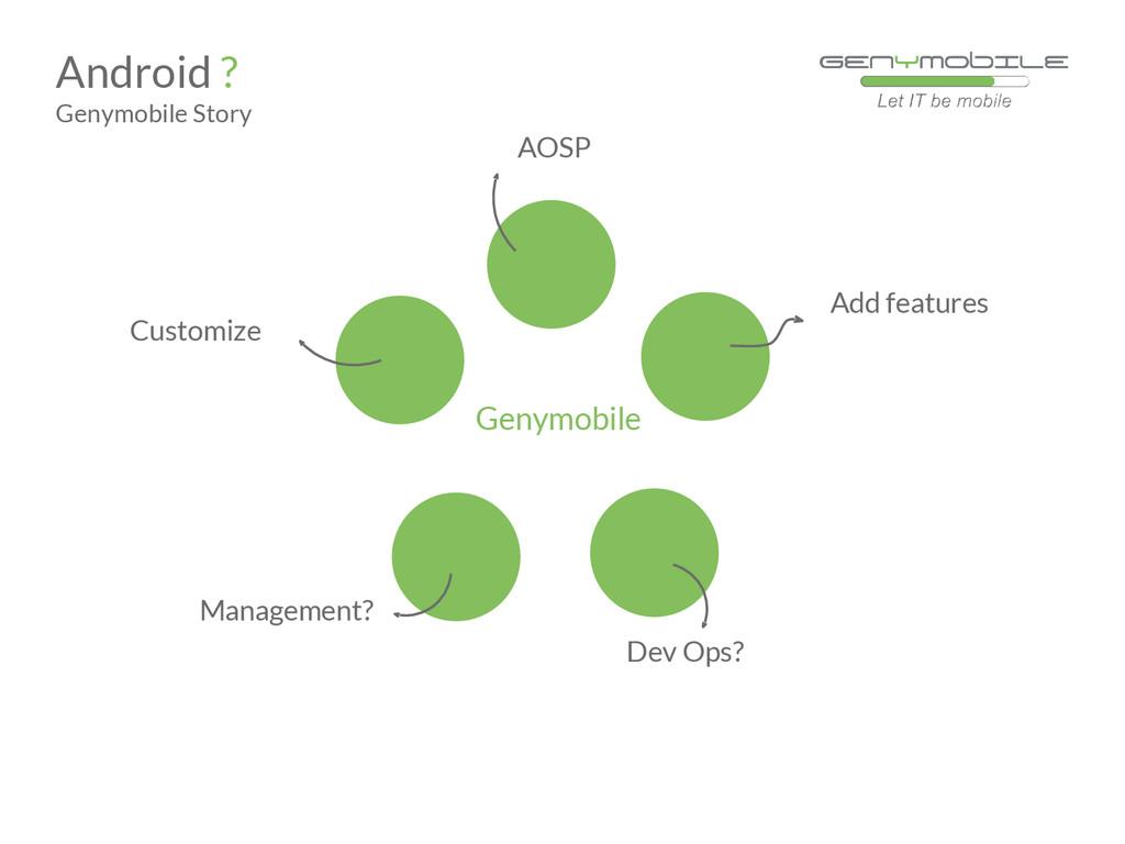 Add features AOSP Dev Ops? Management? Customiz...