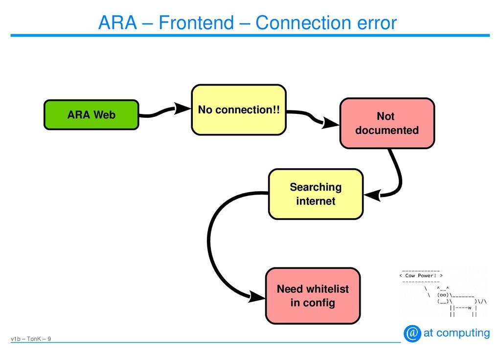 v1b – TonK – 9 ARA – Frontend – Connection erro...