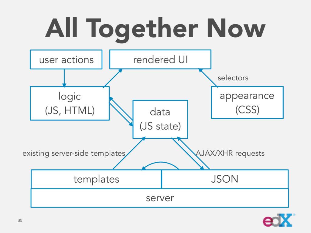All Together Now 26 server rendered UI data (JS...