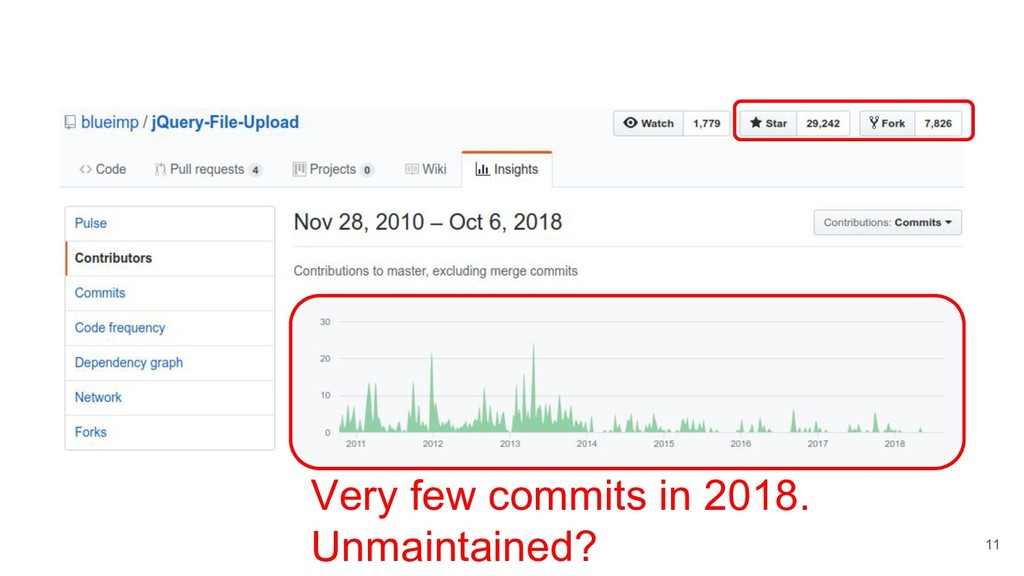 11 Very few commits in 2018. Unmaintained?