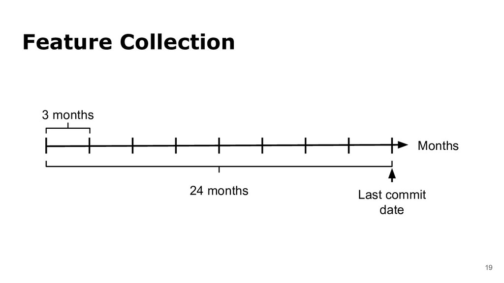 Feature Collection 19 Months Last commit date 3...
