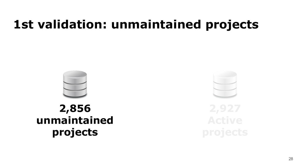 28 1st validation: unmaintained projects 2,856 ...