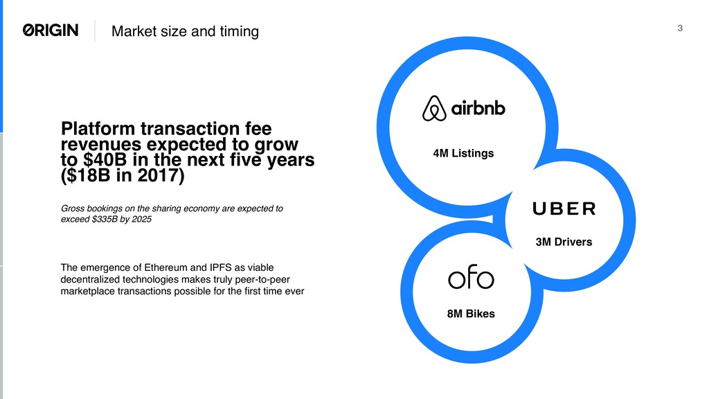 Platform transaction fee revenues expected to g...