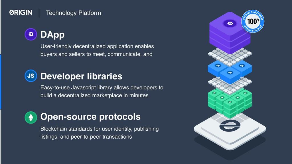 Technology Platform ORIG IN PLATF O RM O P E N ...