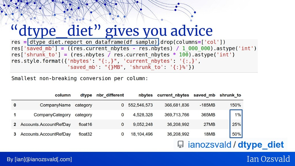 """dtype_diet"" gives you advice By [ian]@ianozsva..."