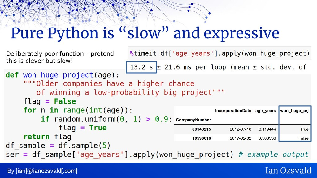 "Pure Python is ""slow"" and expressive By [ian]@i..."