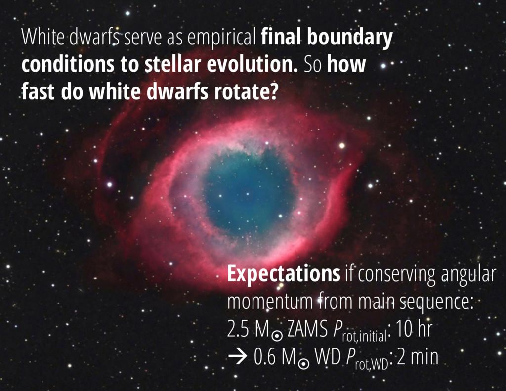 White dwarfs serve as empirical final boundary ...