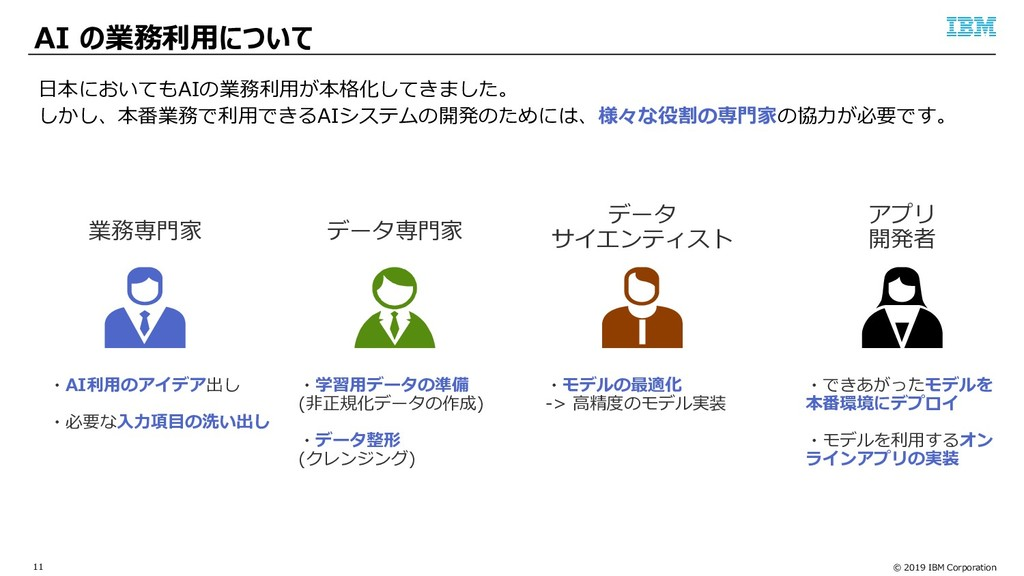 © 2019 IBM Corporation 11 AI の業務利用について 日本においてもA...
