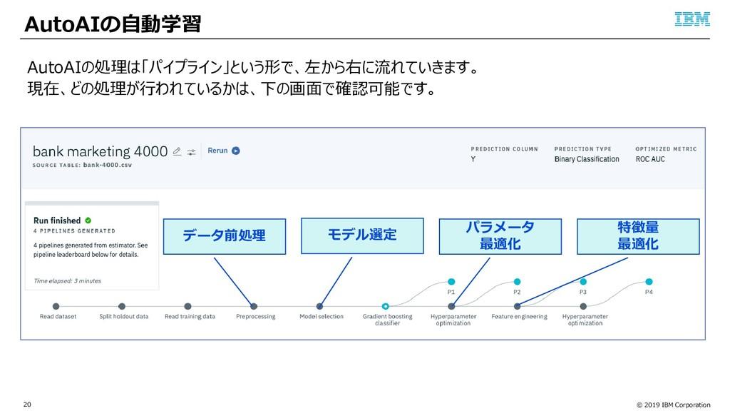 © 2019 IBM Corporation 20 AutoAIの自動学習 AutoAIの処理...