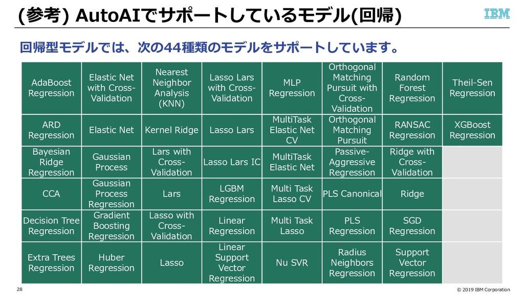 © 2019 IBM Corporation 28 (参考) AutoAIでサポートしているモ...