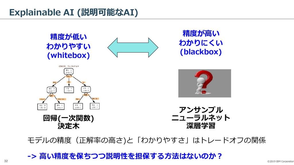 ©2019 IBM Corporation 32 Explainable AI (説明可能なA...
