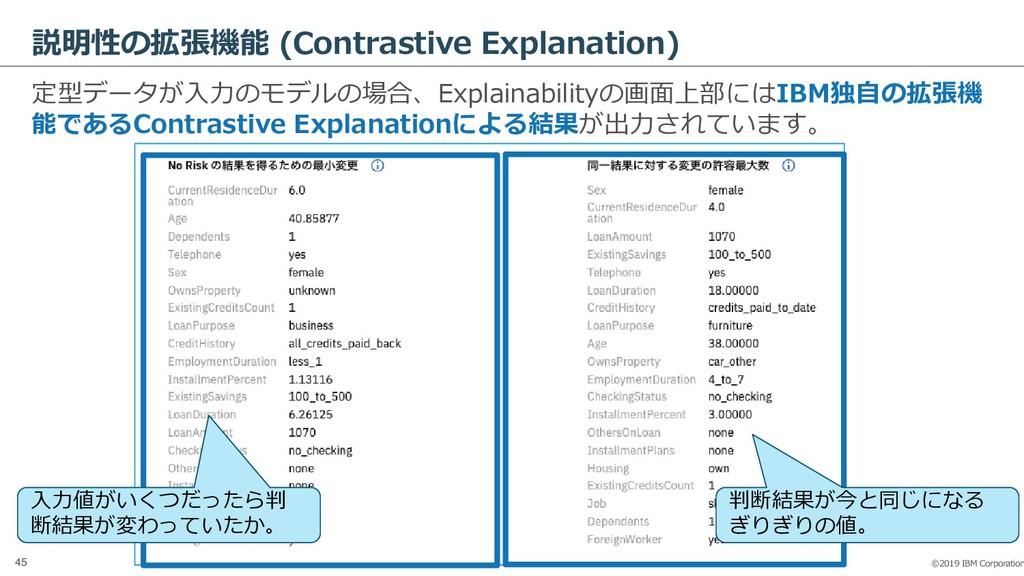 ©2019 IBM Corporation 45 説明性の拡張機能 (Contrastive ...