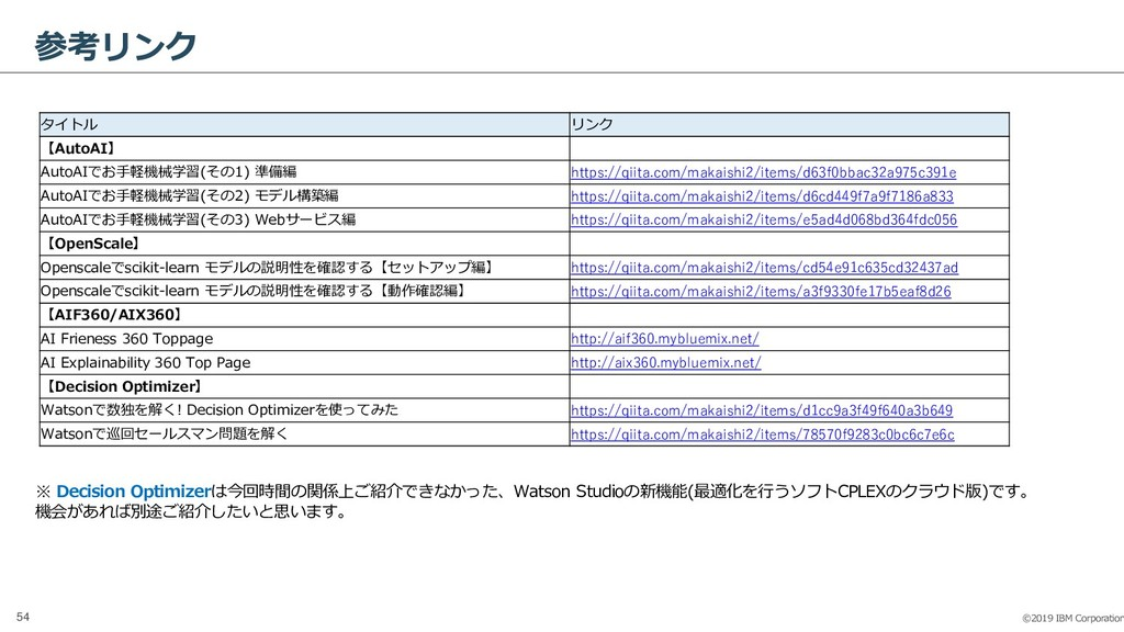 ©2019 IBM Corporation 54 参考リンク タイトル リンク 【AutoAI...