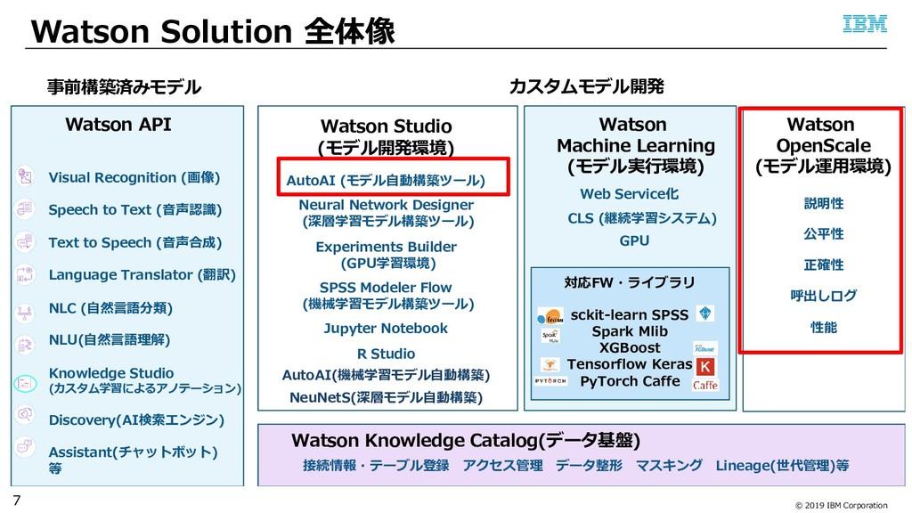 © 2019 IBM Corporation Watson Solution 全体像 7 Wa...
