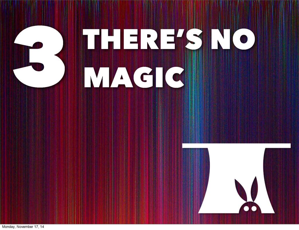 THERE'S NO MAGIC 3 Monday, November 17, 14