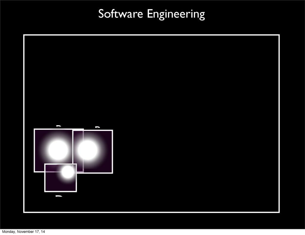R R D Software Engineering Monday, November 17,...