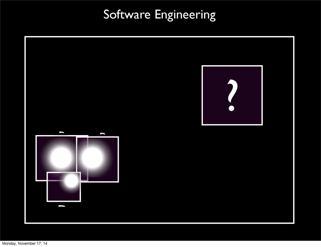 R R D Software Engineering ? Monday, November 1...