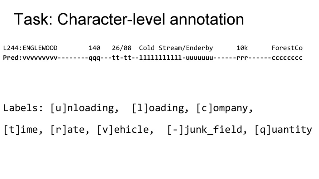 Task: Character-level annotation L244:ENGLEWOOD...