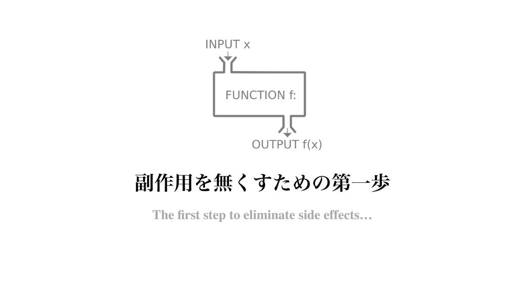 ෭࡞༻Λແͨ͘͢ΊͷୈҰา The first step to eliminate side e...