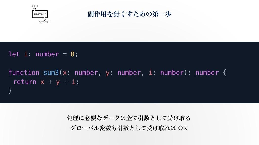 ෭࡞༻Λແͨ͘͢ΊͷୈҰา let i: number = 0; function sum3(...