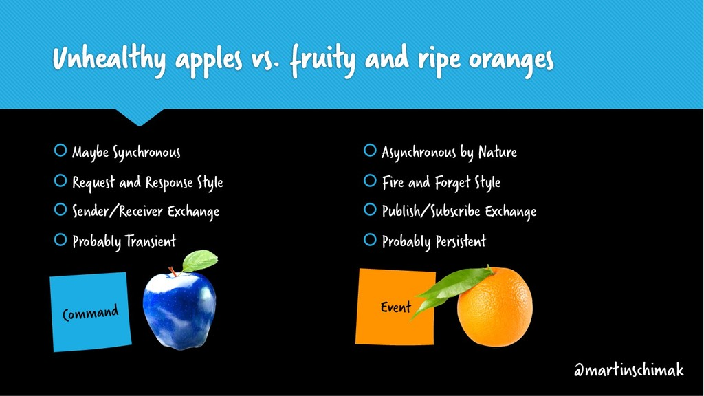 Unhealthy apples vs. fruity and ripe oranges š ...