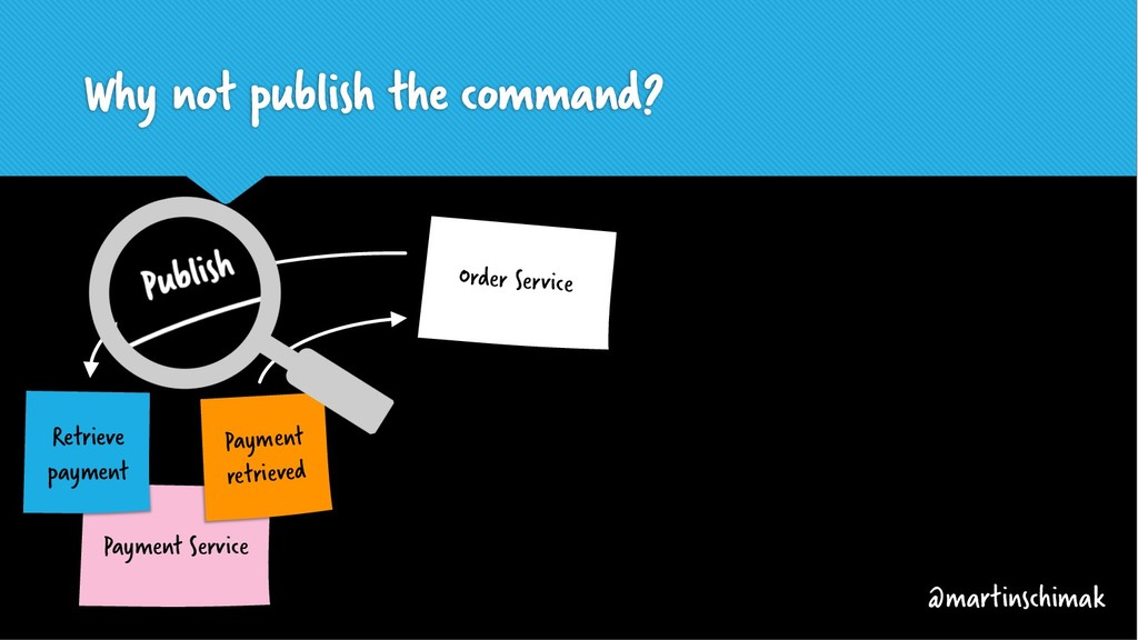 ? Payment Service Why not publish the command? ...