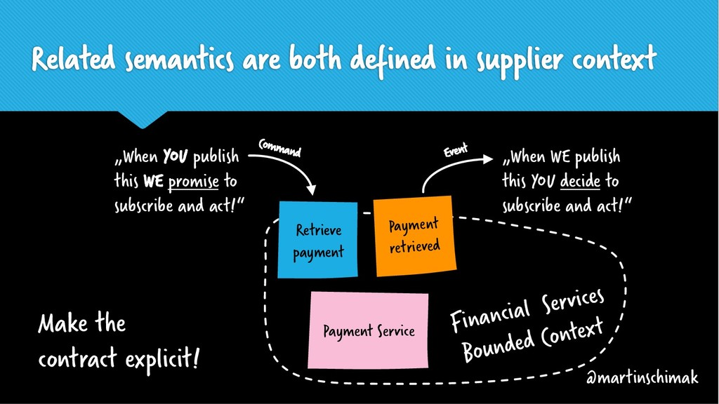 ? Payment Service Related semantics are both de...